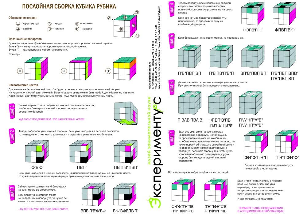 Как собрать кубика рубика 3х3